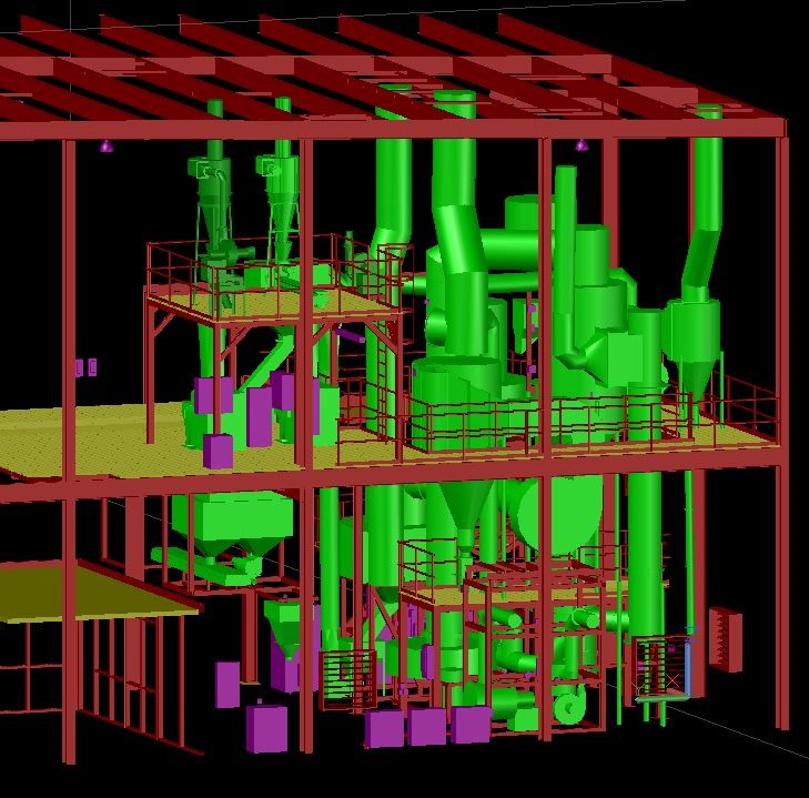 Perigon was one of the first engineering firms in the Southeast to adopt 3d plant design.